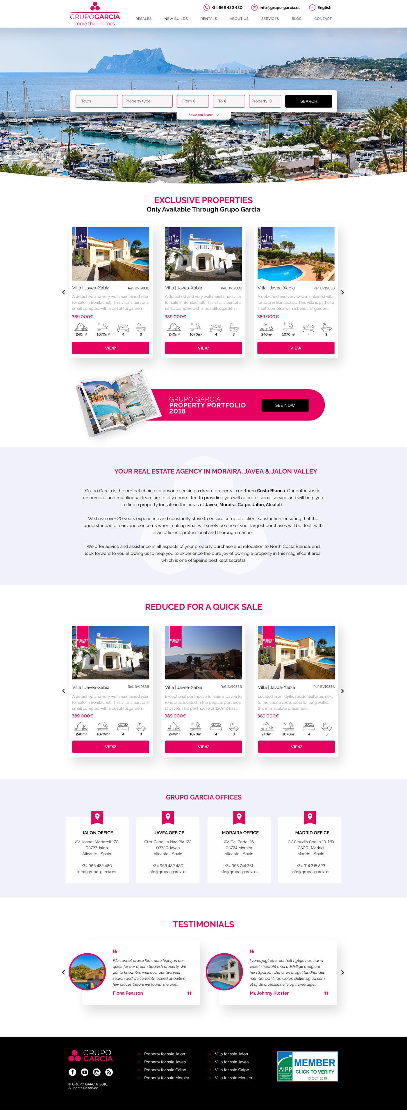 Realestate wordpress website